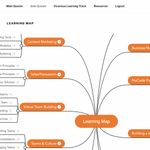 Ewor Learning map